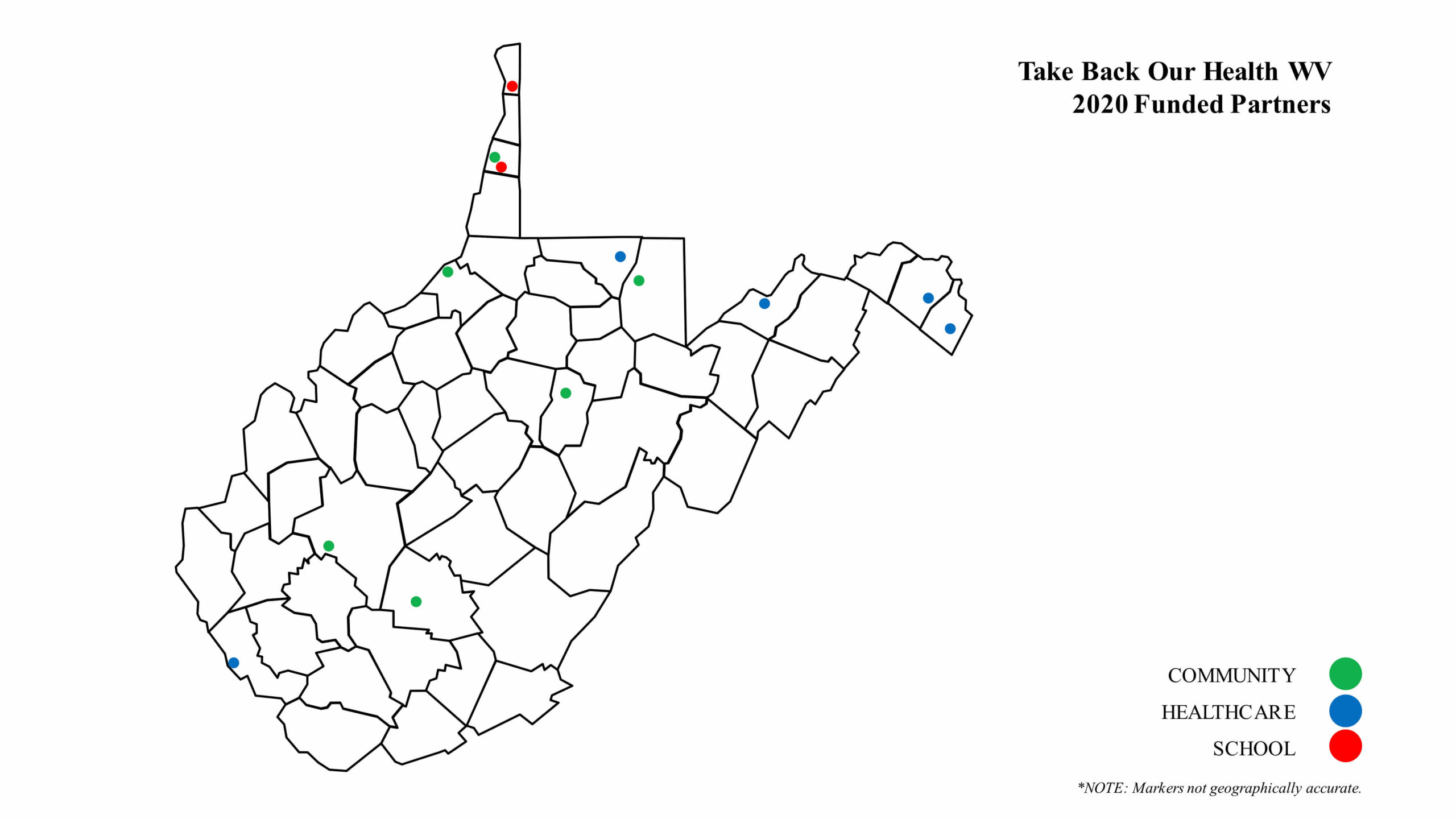 This is a Take Back Our Health WV chart with the locations of 2020 Funded Partners marked in green for Community, blue for Healthcare, and red for School. The markers are place in 12 West Virginia counties mostly in the northern part of the state.